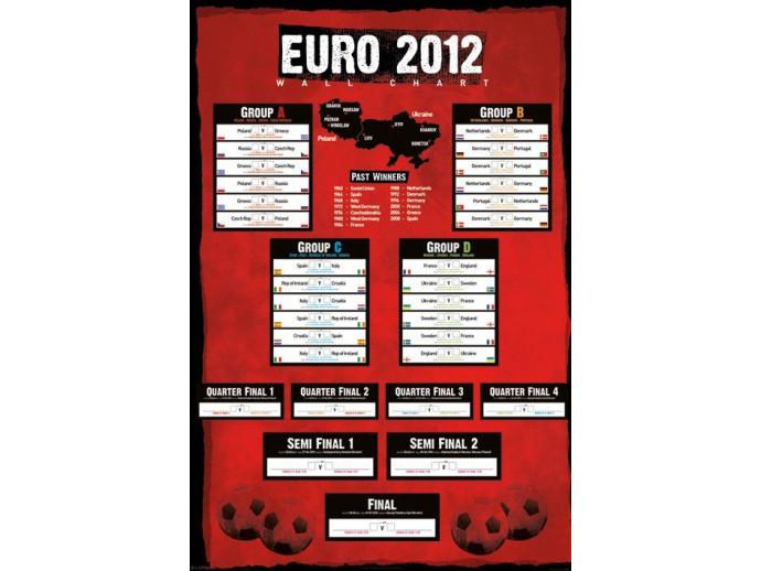 Plakat Euro 2012 Tabela Plakat Plakaty