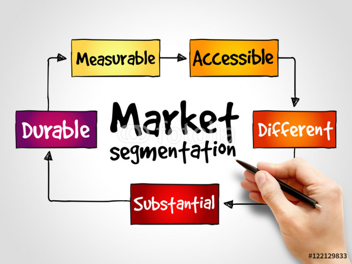 Market segmentation mind map, business concept background 64238
