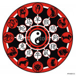 Chinese zodiac wheel with signs 64239