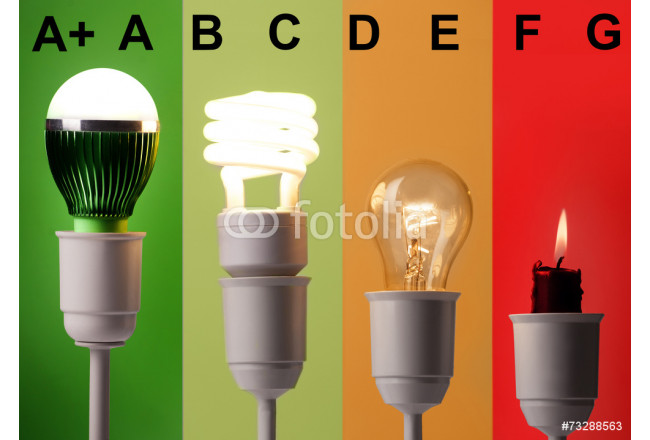 positioning of various lightings by energy savings and by colors 64239